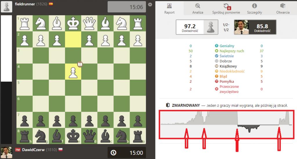 Gra w szachy - analiza własnych partii chess.com