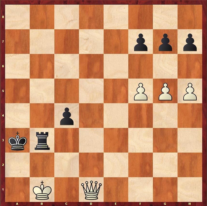 Końcówki szachowe - realizacja przewagi